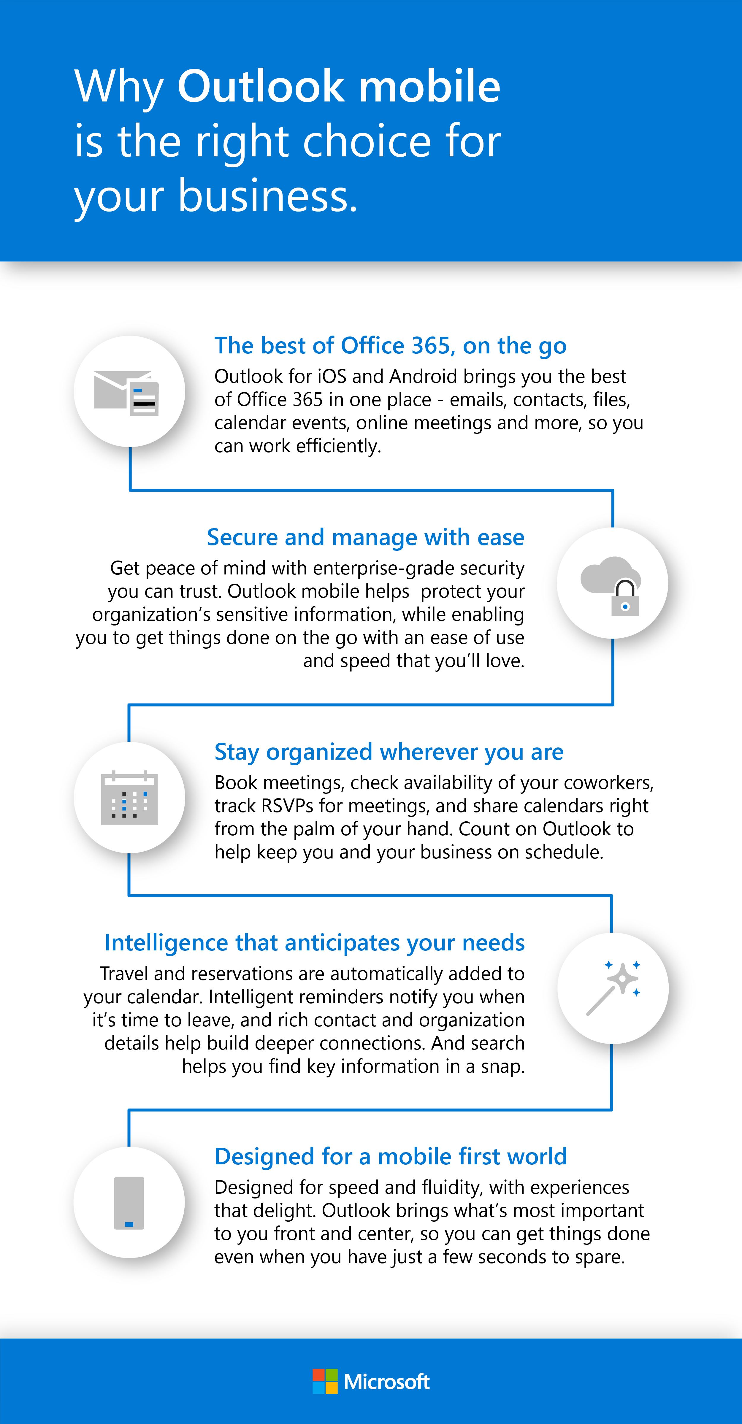 La tua app per l'email preferita, Outlook Mobile, aggiunge nuove funzionalità per la protezione delle informazioni aziendali e la gestione dei dispositivi mobili