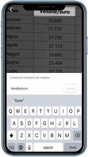 Digitalizza i tuoi dati analogici per rendere il tuo lavoro più veloce ed efficiente