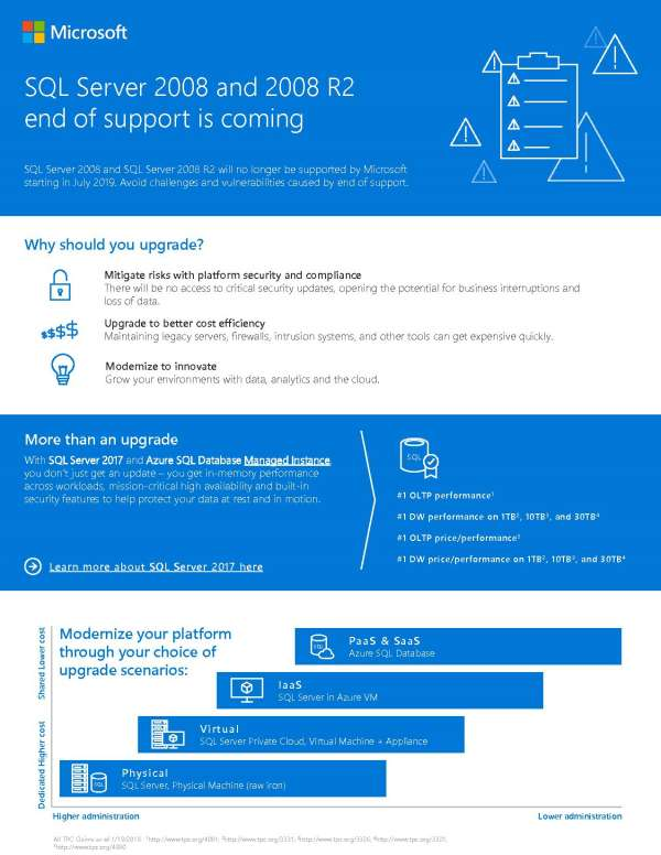 SQL Server 2008 and 2008 R2 end of support is coming