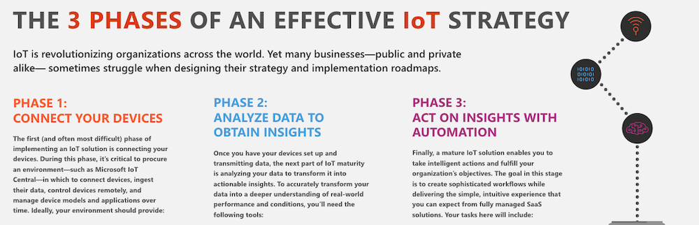 The 3 phases of an effective IoT strategy