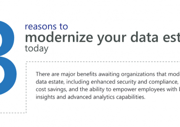 3 reasons to modernize your data estate 